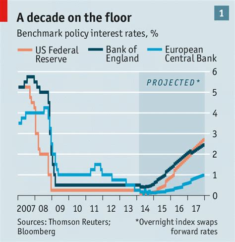 european central bank exchange rate monetary policy breaking the the economist