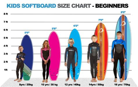 Qyu Up Buy 2 Get 1 Size S what softboard size should you get softboard size guide