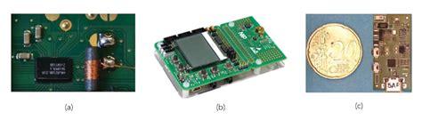 near field magnetic induction nfmi near field magnetic induction nfmi 28 images future electronics near field magnetic