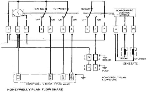 wiring diagram for domestic central heating system wiring