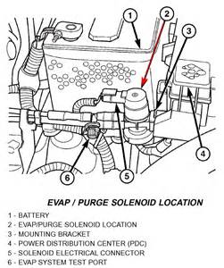 Jeep Code P0455 2003 Jeep Liberty Purge Solenoid Autos Post