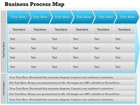 business process powerpoint templates 0514 business process mapping template powerpoint