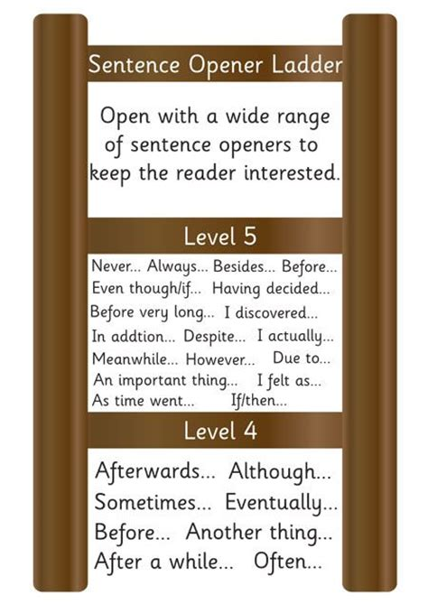 biography sentence starters ks2 teacher s pet free classroom display resources for early