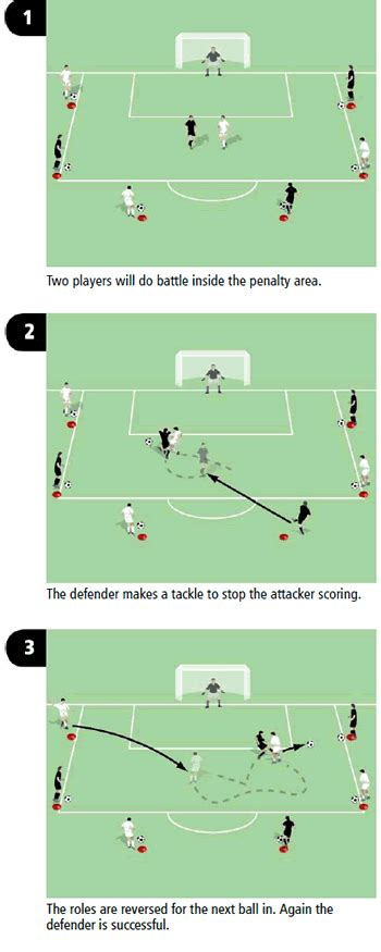 setting up drills clarke 1v1 soccer drill for attack and defence in penalty area