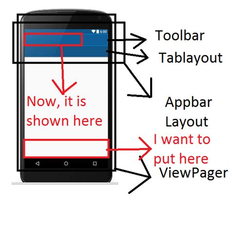 android appbar with tablayout makes app outside the screen android how to put admob banner to bottom of the screen