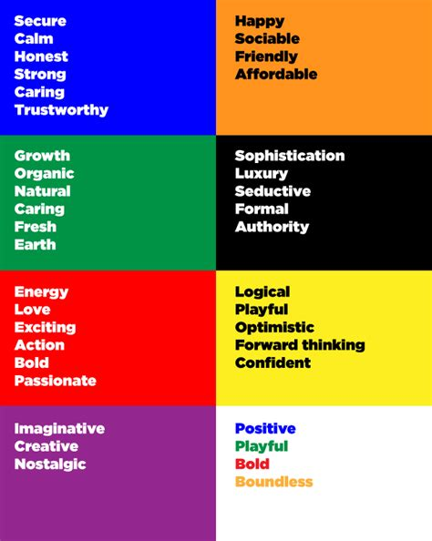 what does color mean 3 steps to building a strong foundation for your brand