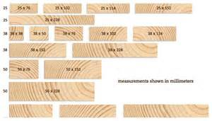 will home depot cut wood to size standard lumber sizes chart car interior design
