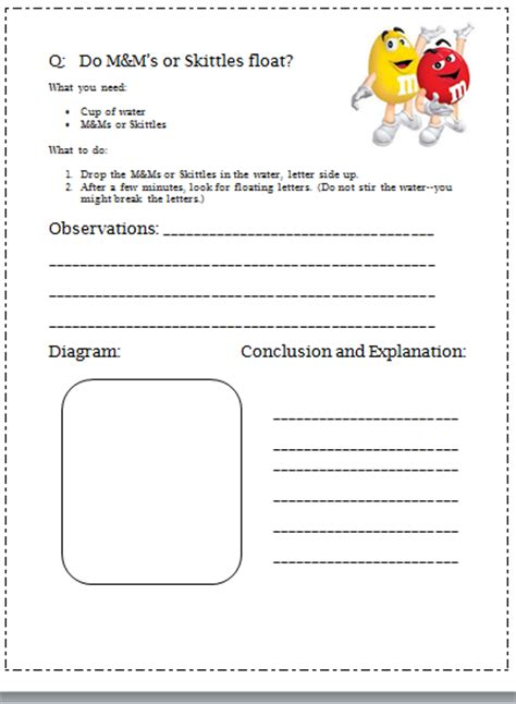 egg drop lab report template science gal m m and skittles experiment