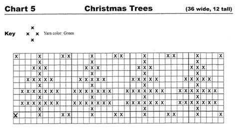 knit christmas stocking favecrafts com
