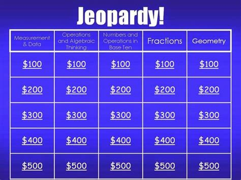 Math Review 5th Grade Jeopardy Jeopardy Games For Third Jeopardy Review Powerpoint