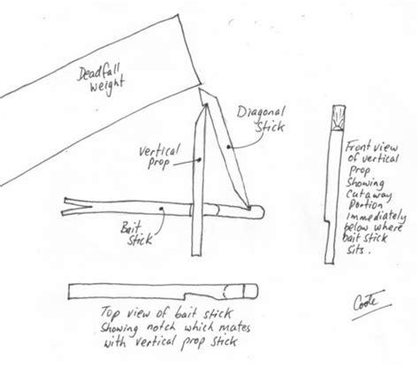 figure 4 trap diagram deadfall knives blades tools bushcraft