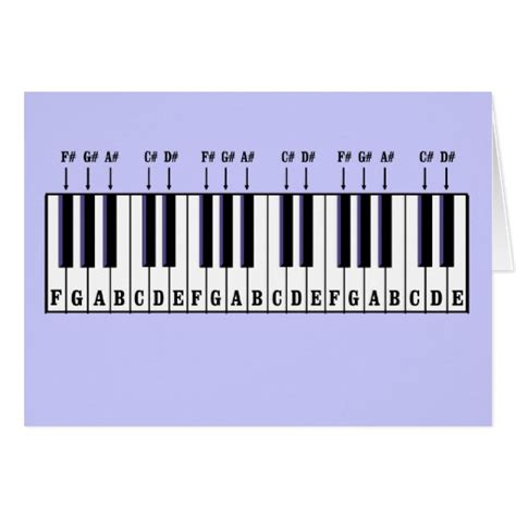 piano keyboard diagram piano keyboard diagram greeting cards zazzle
