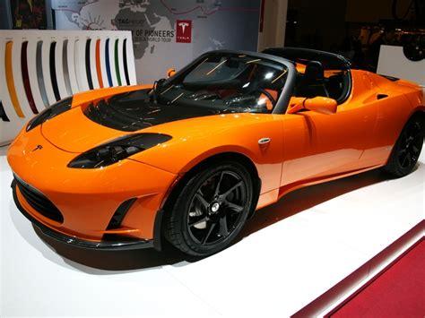 Citron Tesla Tesla Motors Inc Nasdaq Tsla Tesla Spiking On