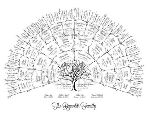 How To Draw Your Family Tree Chart