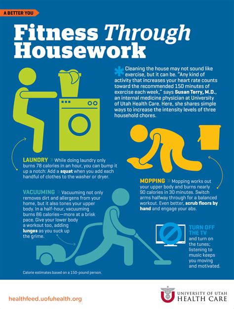how many calories do you burn while cleaning your house fitness through housework