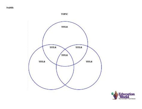 venn diagram for ab the 25 best 3 circle venn diagram ideas on compare and contrast venn diagram r and