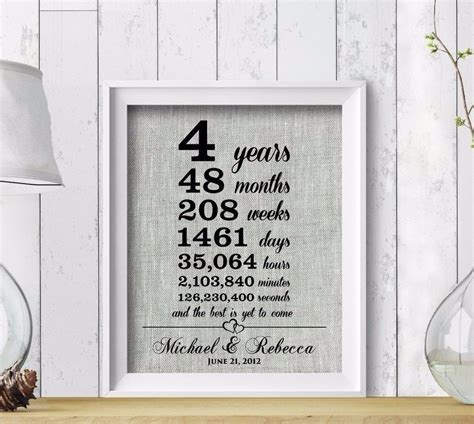 Wedding Anniversary Gift To Husband by 4th Wedding Anniversary Linen Gift Print Anniversary Gift