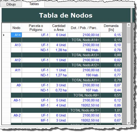 clculo subsidio al empleo 2015 tablas para el calculo de informativa 2015 ispt 2016 en