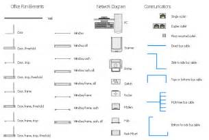 Floor Plan Symbols by Network Layout Floor Plans Design Elements Network