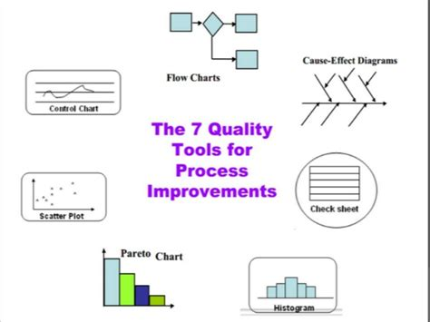Quality Tool Set By Istanatoys Net total quality management tools