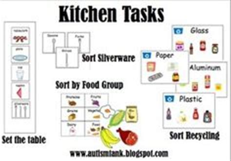 Liquid Premium By Viva Lab 1 here is a skills worksheet on food storage great