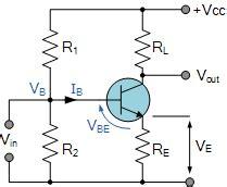 purpose of putting emitter resistor in the circuit emitter resistance and the transistor emitter resistor