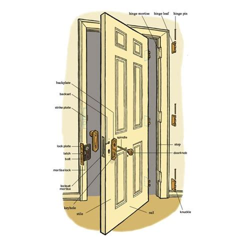 Installing Door Frame Interior How To Replace A Door Jamb Interior 3 Photos 1bestdoor Org