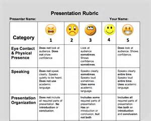 rubrics a world of science