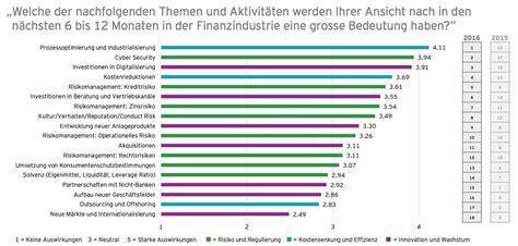 banken schweiz schweizer banken haben neue priori 228 ten