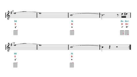 zelda tutorial guitar prince sidon guitar sheet music breath of the wild the