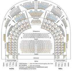 Vienna Opera House Seating Plan Standing Area A Part Of The Wordwide Fame Of The Vienna State Opera