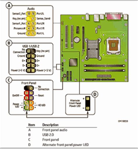 intel layout design guide intel e210882 front panel diagram intel get free image