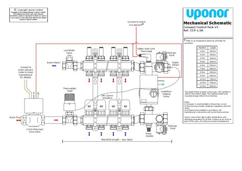 uponor underfloor heating wiring diagrams efcaviation