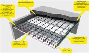 plafonds chauffants rafra 238 chissants hydrauliques