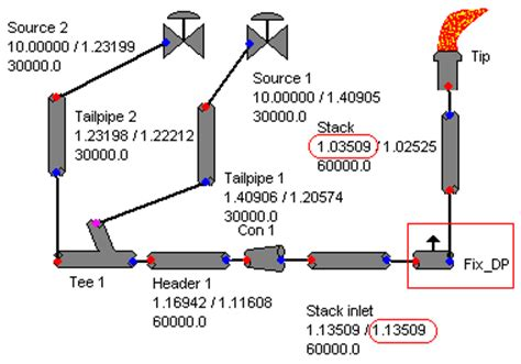 flare header design criteria chemical process technology model fix pressure device