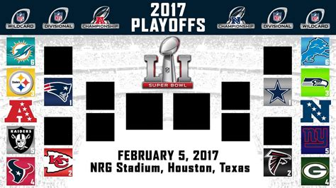2017 nfl playoff predictions full nfl playoff bracket