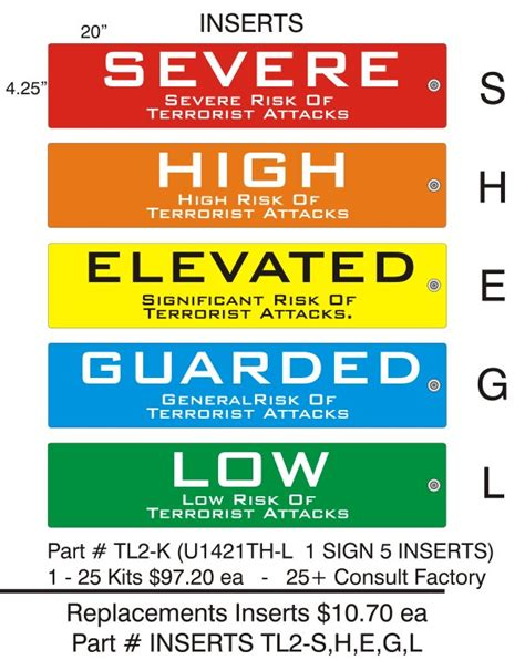 terror threat level colors terror level colors pictures to pin on pinsdaddy