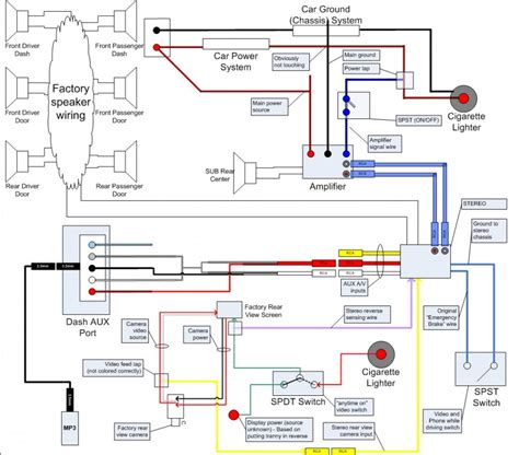 vy unit wiring diagram 27 wiring diagram images