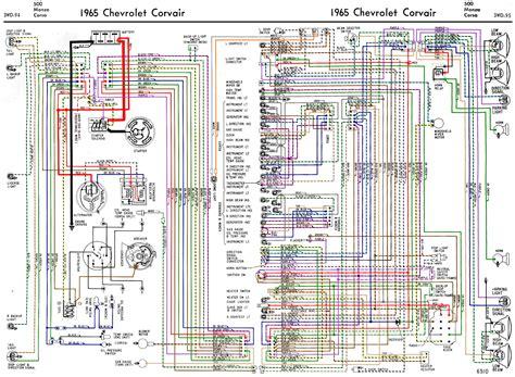 corsa b wiring diagrams all of wiring diagrams