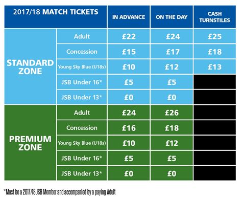 match com help section home tickets coventry city