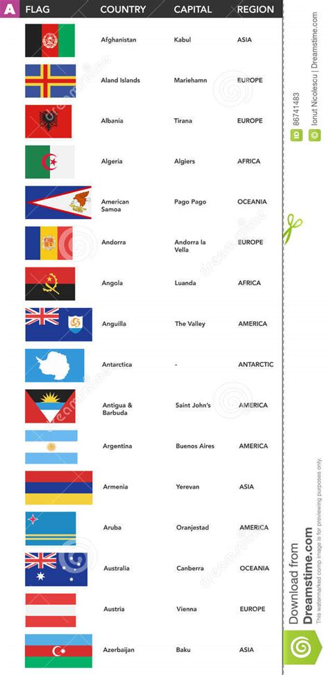 flags of the world order letter d flags of the world with name capital and