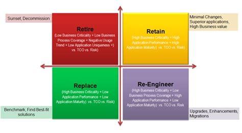 enterprises of future eof tech mahindra