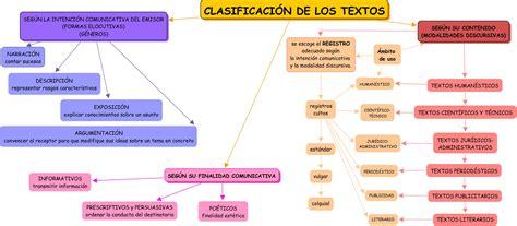 imagenes retoricas pdf propiedades textuales lengua castellana y literatura eso