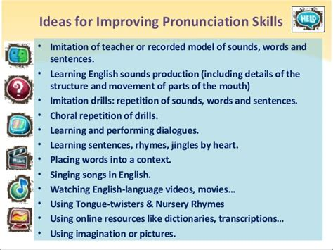 themes english pronunciation pronunciation strategies