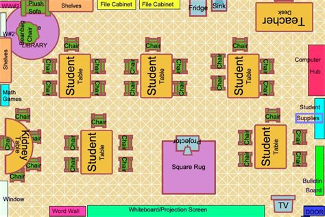 classroom arrangement pics sle classroom arrangement allison schiman