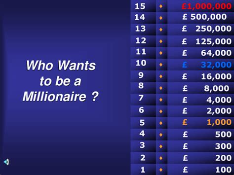 millionaire powerpoint template with sound year 7 who wants to be a millionaire by vikkiew87