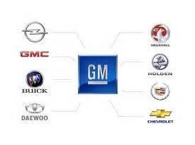 Chrysler Brands List Car Brands Who Belongs To Whom World Cars Brands
