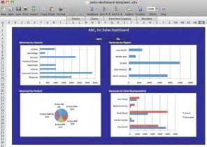 excel dashboard templates xls best photos of free excel dashboard templates excel
