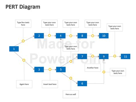 pert diagram editable powerpoint template