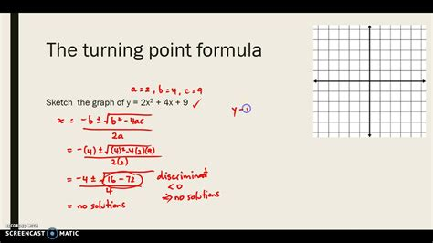 The Turning Point Of My From What Is And Other Essays by Turning Point Formula For Quadratics
